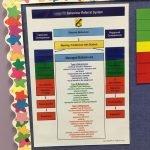 PBL criteria
