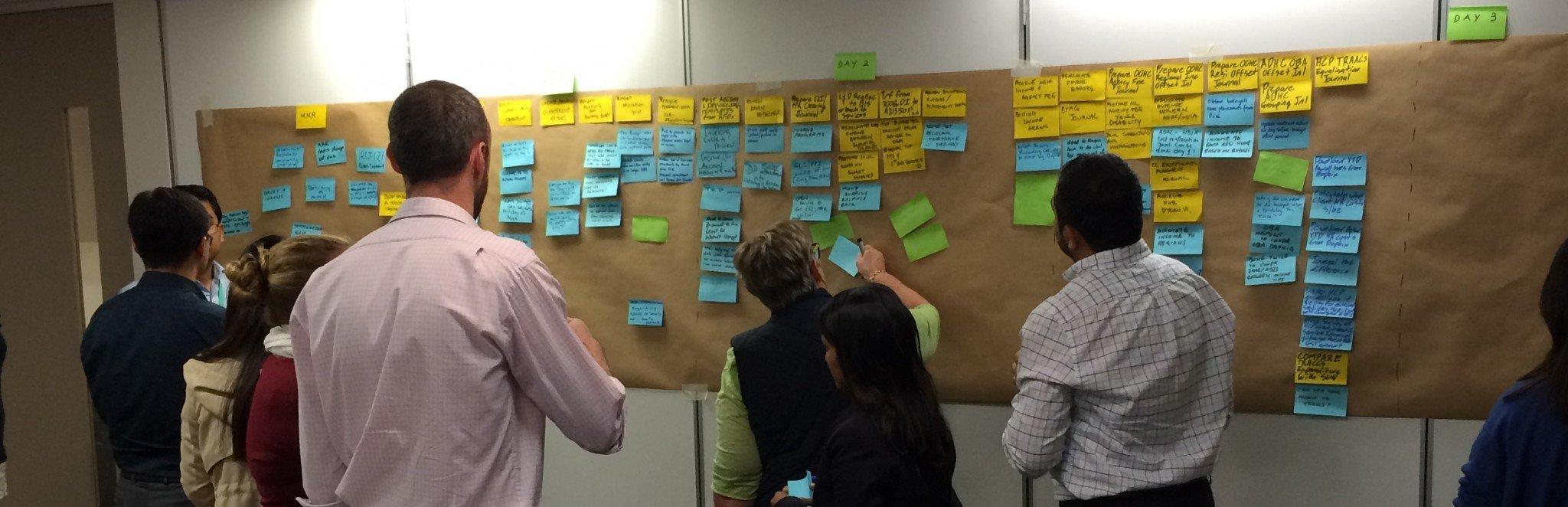 Gestaltix Team Workshop activity